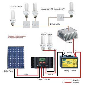 solar panel circuit diagram  Google Search   solar