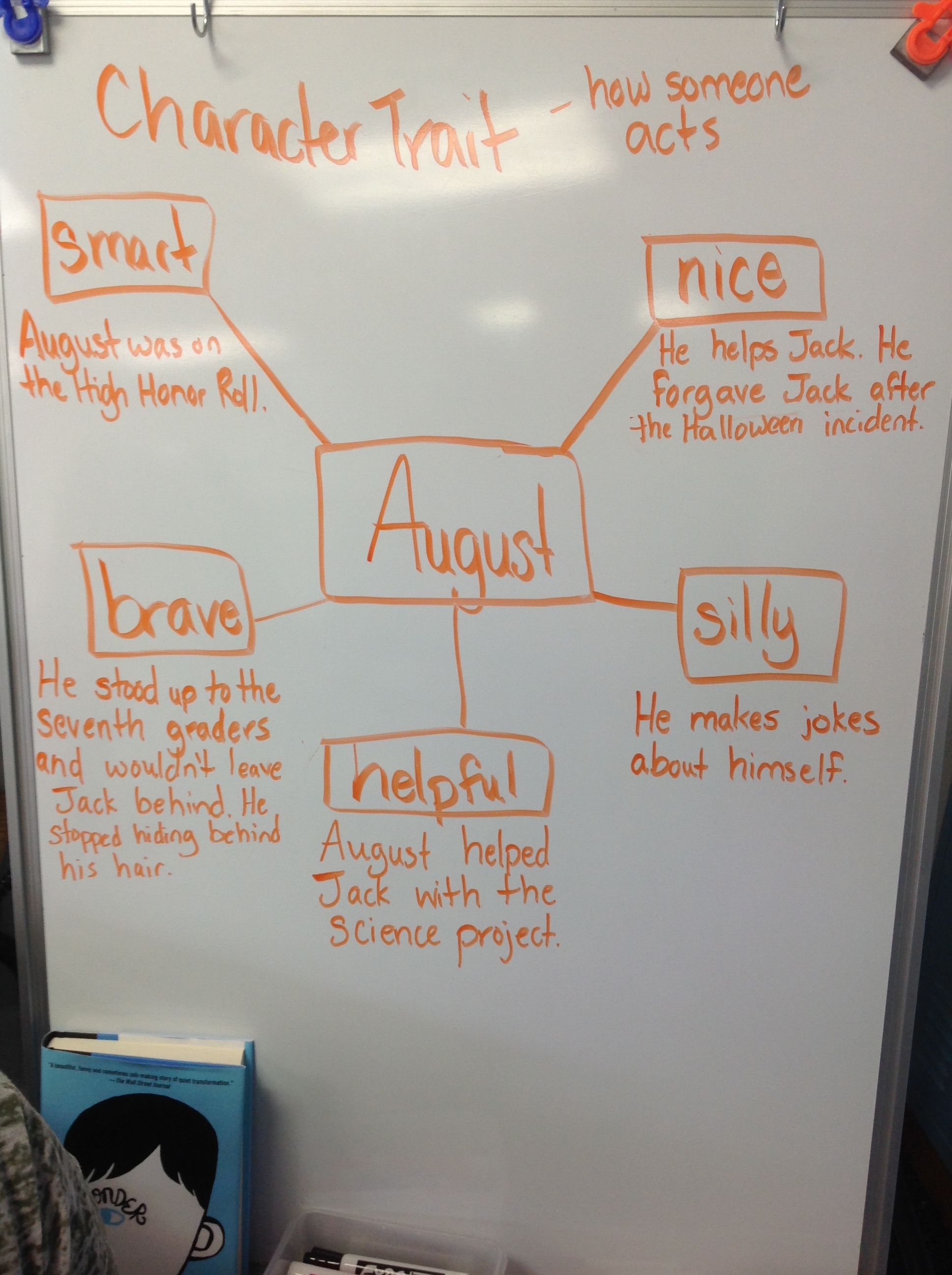 Yzing Character Traits And Supporting With Text Evidence Using Wonder By R J Palacio