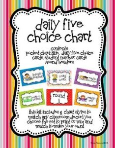 Updated with new designs to match any classroom starting the daily five in your but unsure how track studen also chart pinterest all about me charts and rh