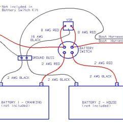 Led Light Circuit Diagram For Dummies Dodge Ram 2500 Wiring Boat Electrical Diagrams Parts ~ Elsavadorla
