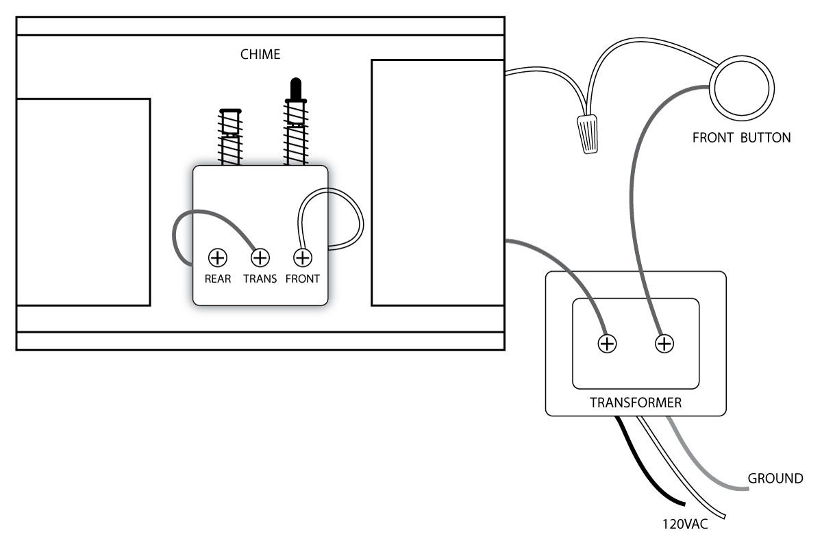 mechanical doorbell wiring diagram