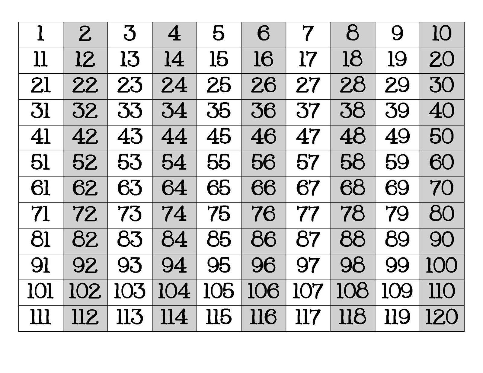 120s Chart Student Copy 1 600 1 236 Pixels