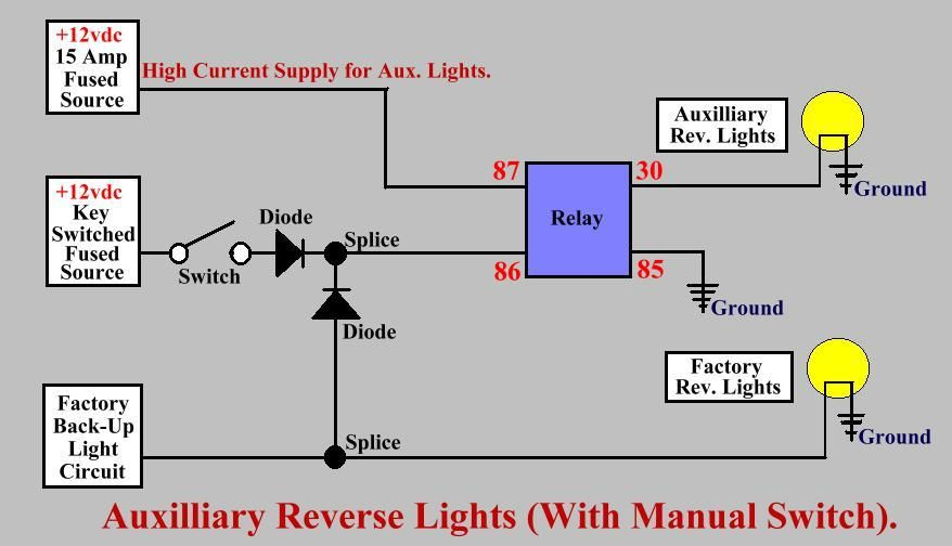 Basic Schematic For Wiring Up Aux Reverse Lights With Manual