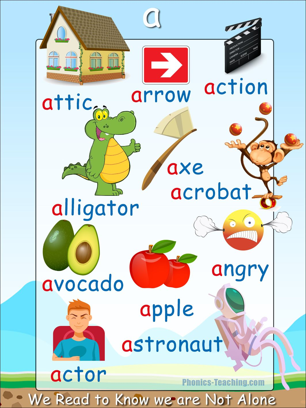 Short A Words Phonics Poster