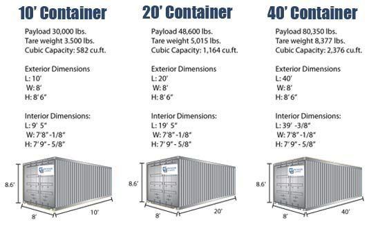 container cabin cargo houses home plans