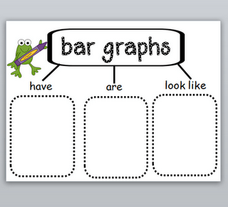 Third Grade blog that includes great math activities