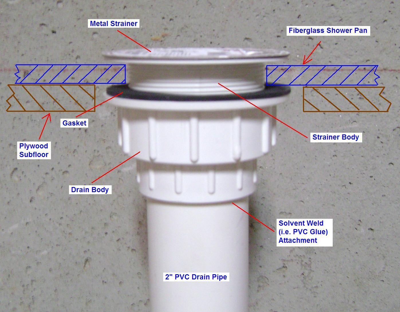 shower tub plumbing diagram drain 2003 buick rendezvous radio wiring leaky repair installation