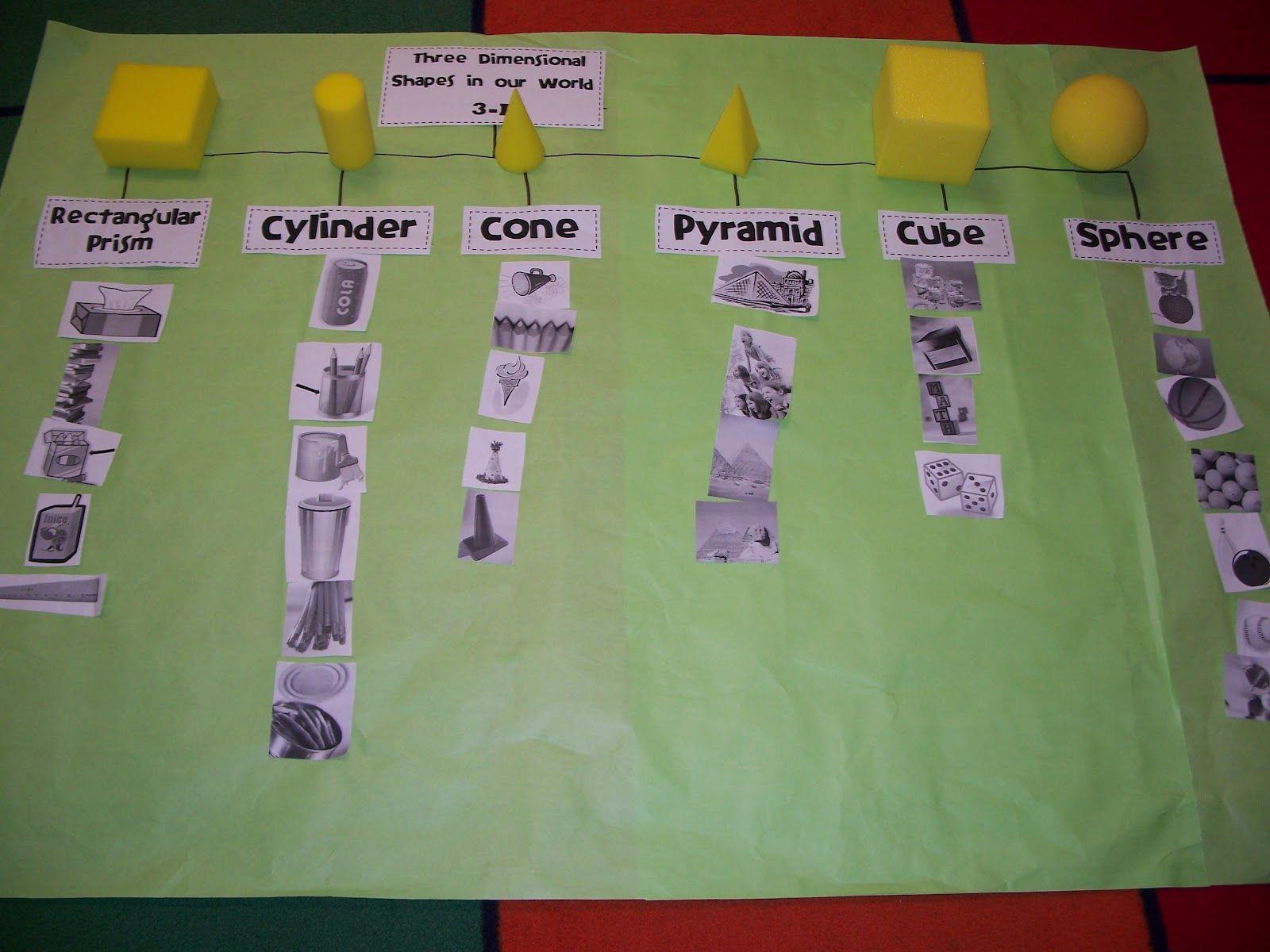 Thinking Maps In Kindergarten