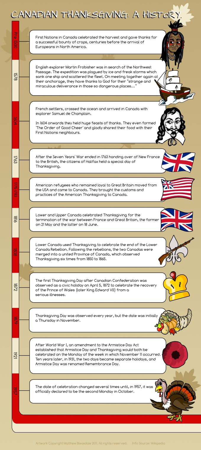 Canadian thanksgiving history also infographic aboriginal poverty and in canada one of rh pinterest