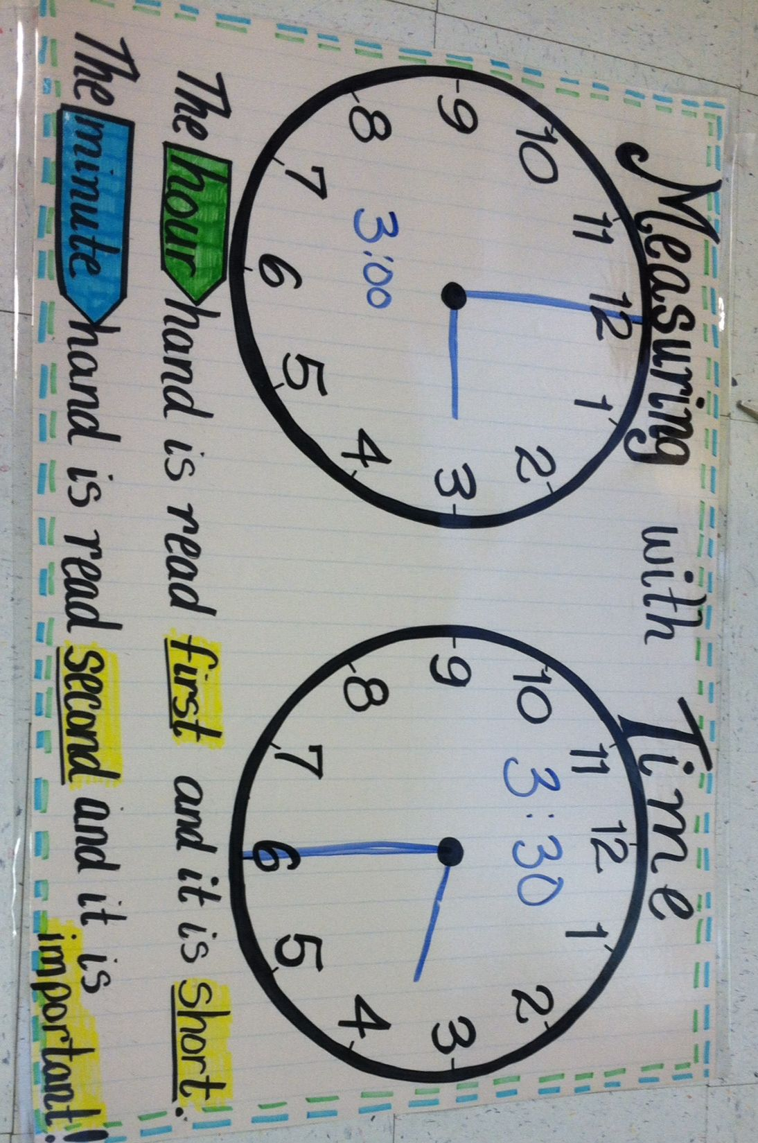 First Grade Telling Time Anchor Chart Comparing Hour With