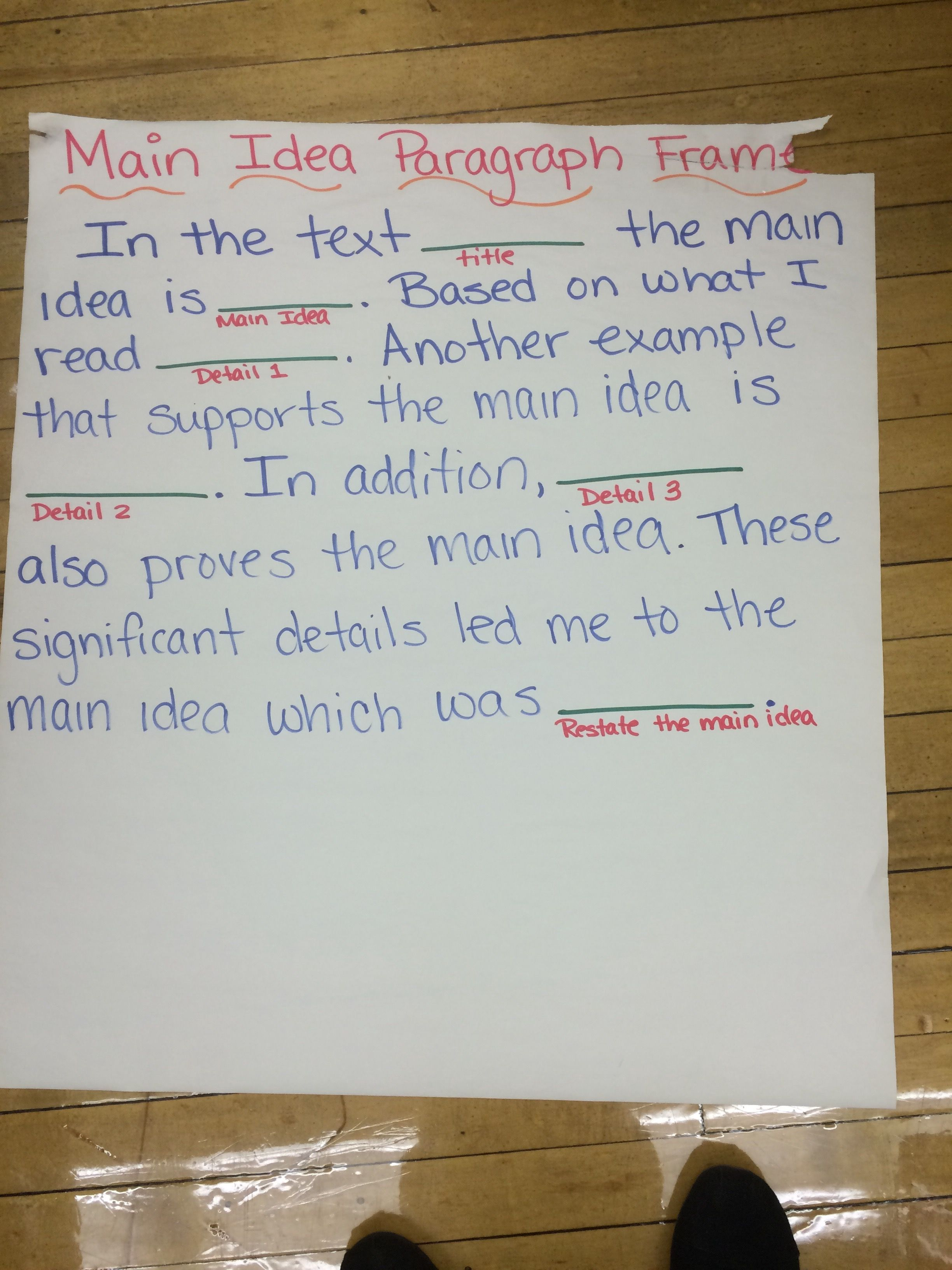 Persuasive Essay Paragraph Frames
