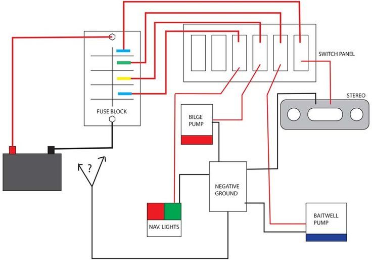 jon boat light wiring diagram submersible pump control box for 3 wire single phase newbie switch panel & questions - the hull truth boating and fishing forum | ...