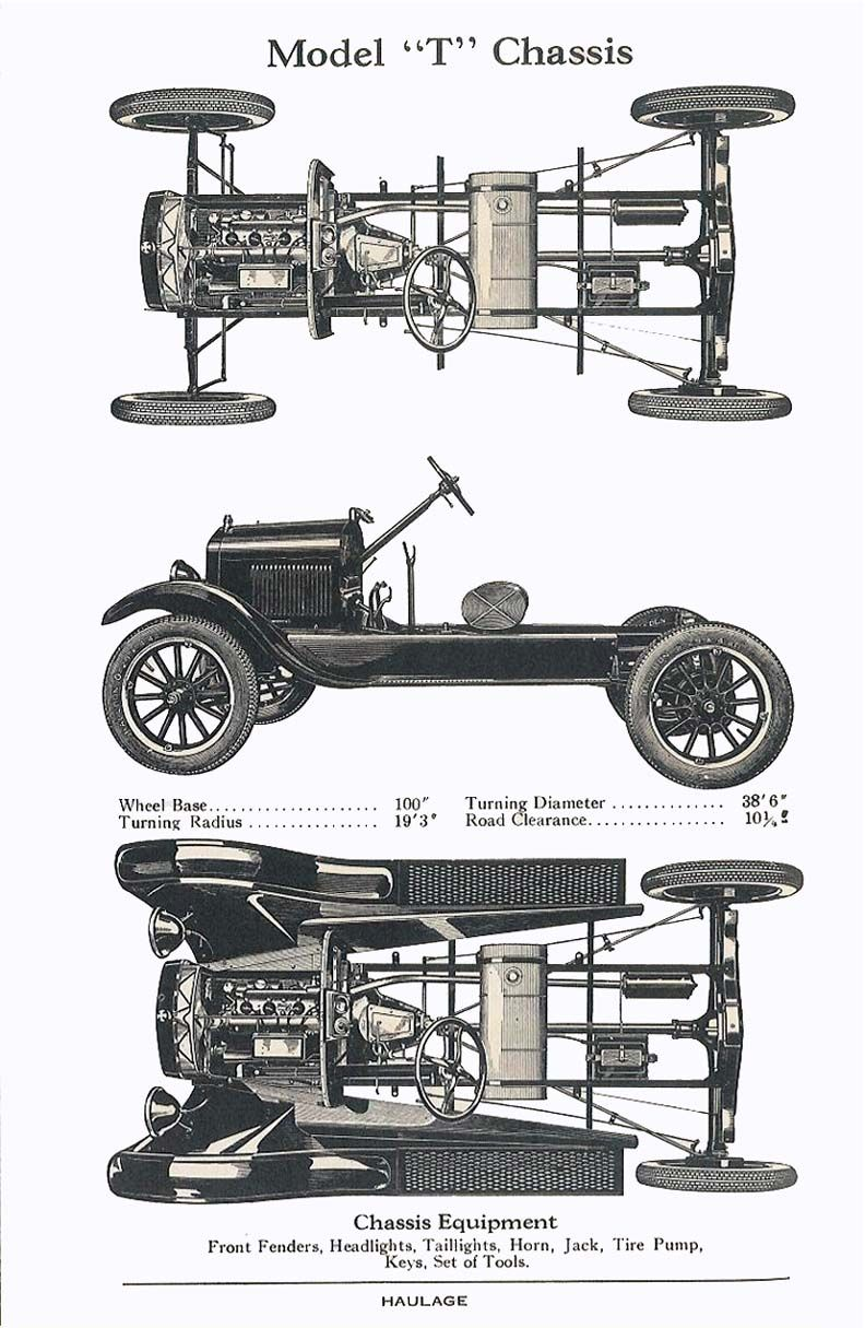 1926 Model T Wiring Diagram