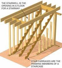 stairs open riser closed treads landings | Stringer ...