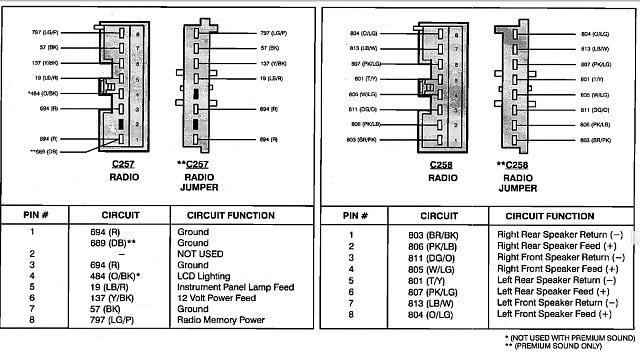 94 F150 Radio Wiring Diagram Google Search Bug Out Camper