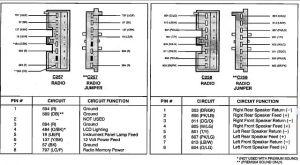 94 f150 radio wiring diagram  Google Search | Bug Out