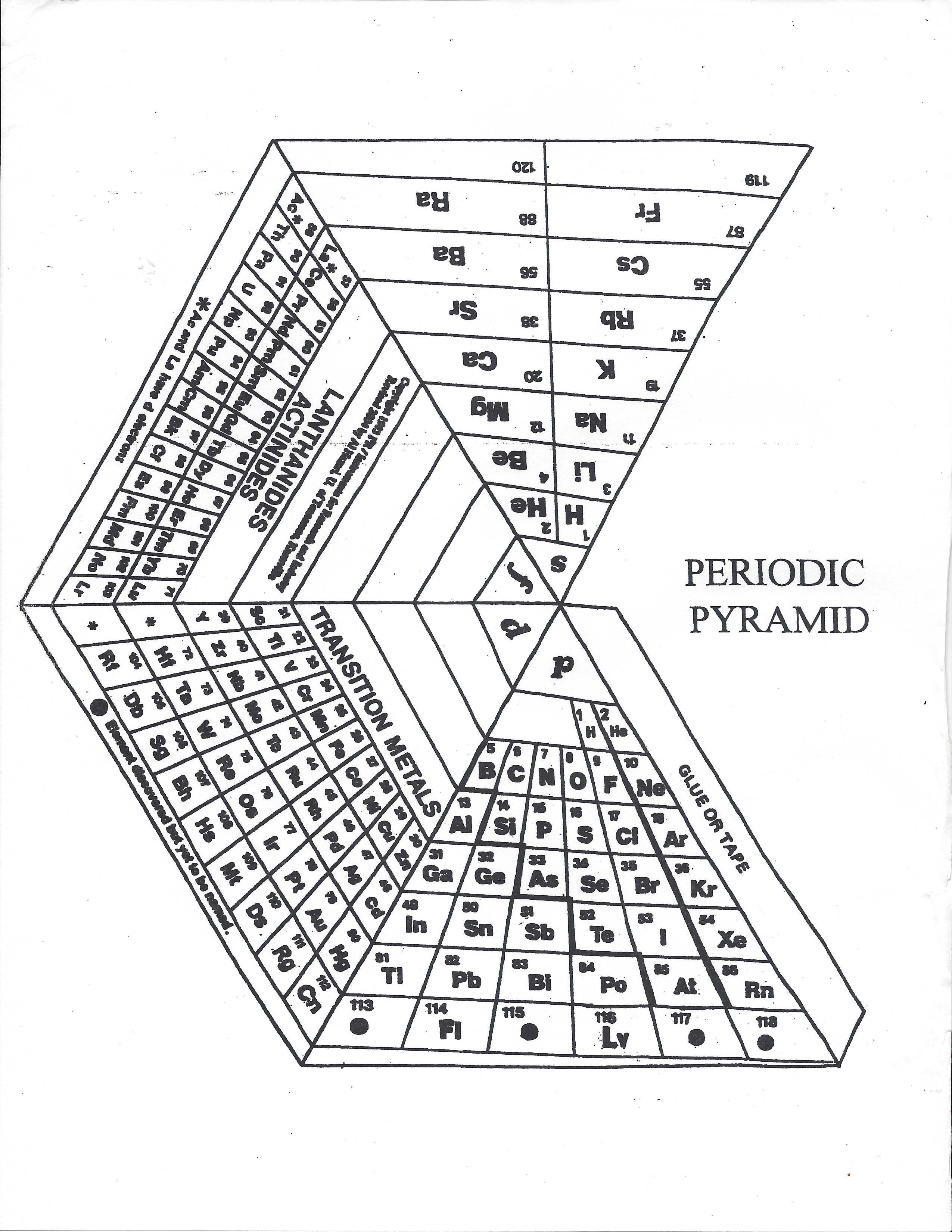 Foldable Periodic Pyramid Table Of Elements You Can Even Color It