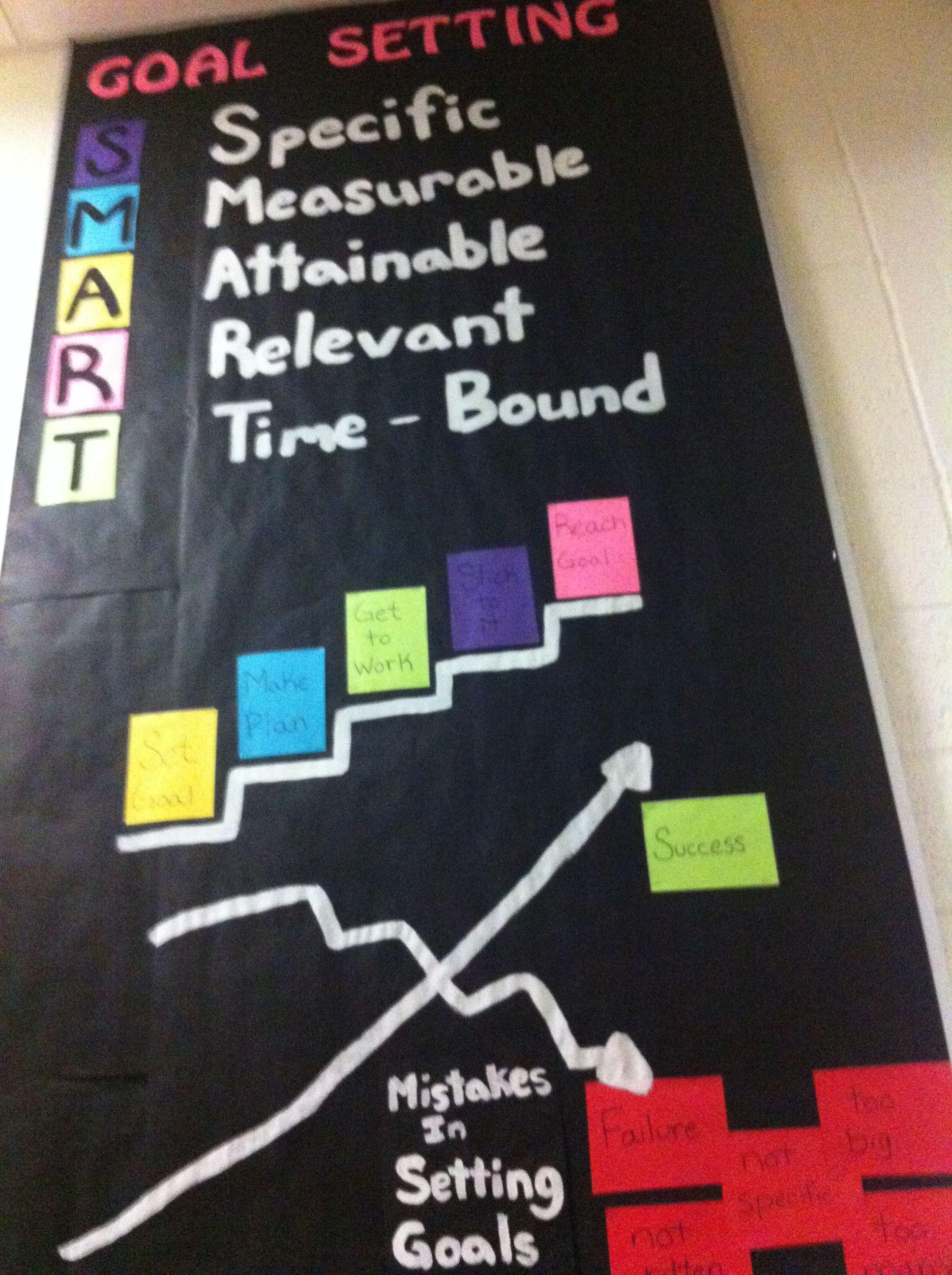 Smart Goals Bulletin Board
