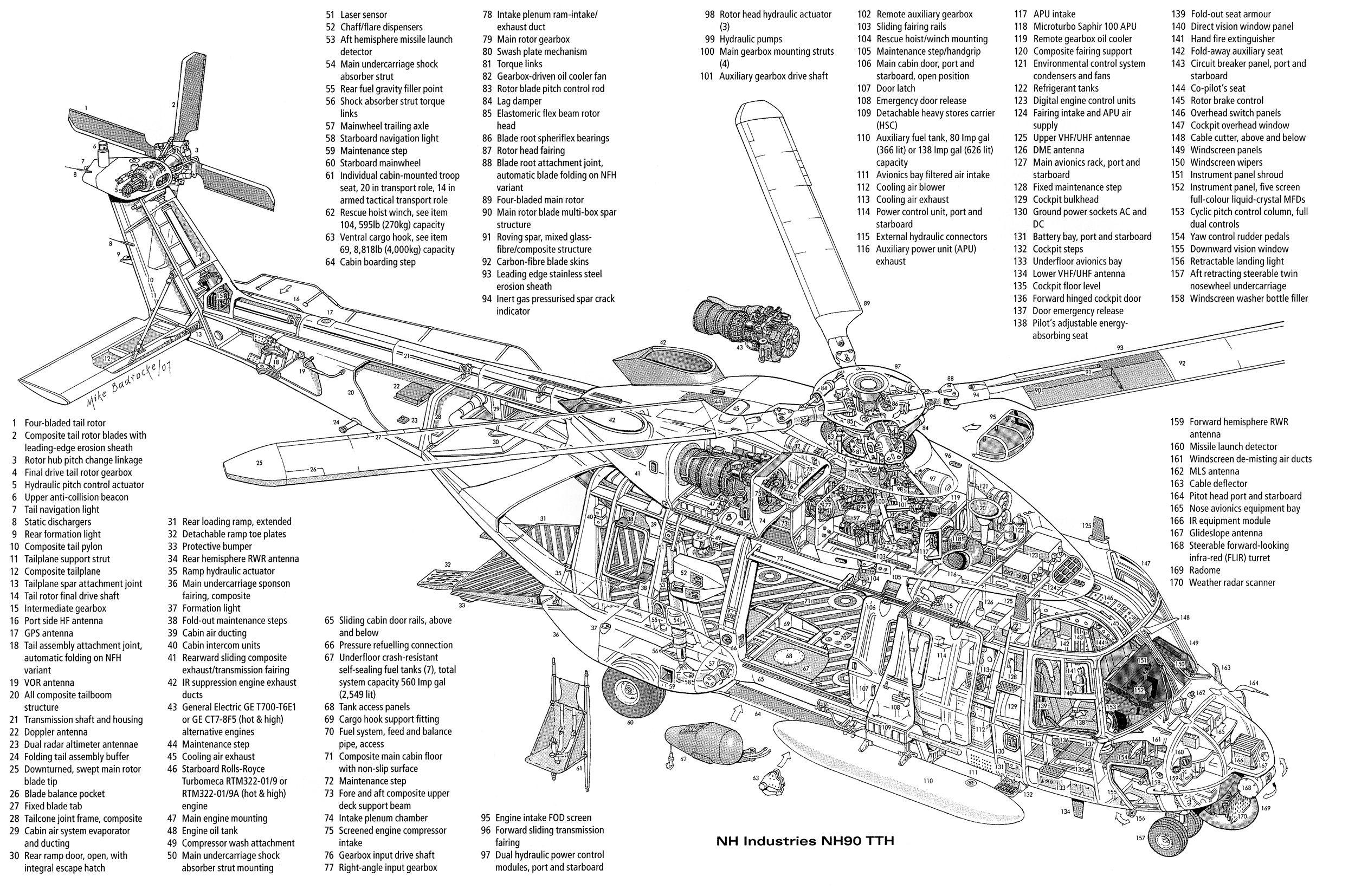 Cutaway Drawing (diagramas em 3D de maquinas mostrando