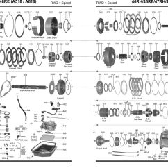 47re Wiring Diagram Nissan X Trail Towbar 518 Automatic Overdrive A518 46re A618