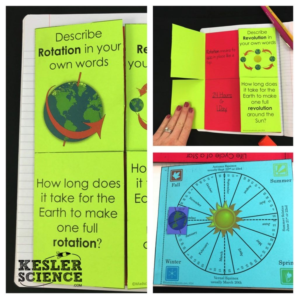 Seasons For Science Interactive Notebooks