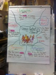 Context Clues Anchor Chart Charts - Year of Clean Water
