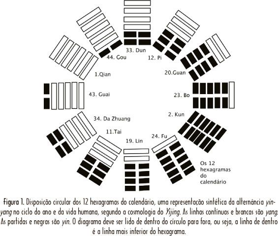 HEXAGRAMA 24 PDF