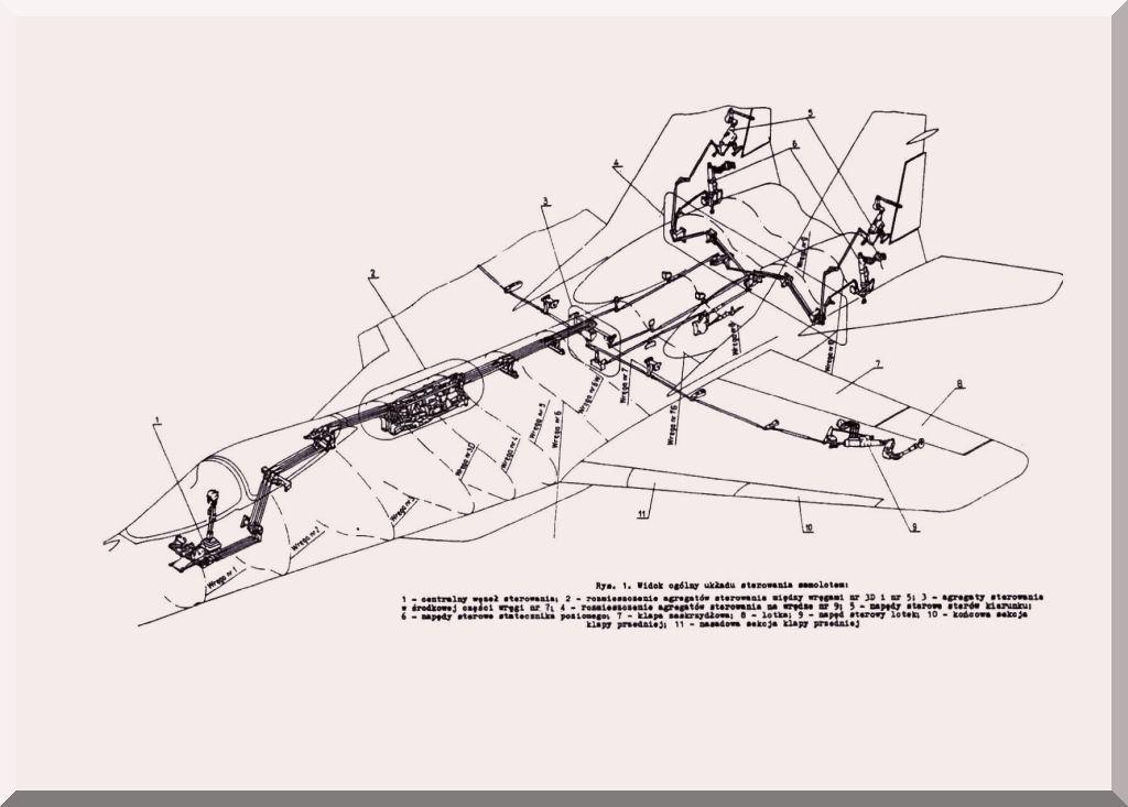 Mikoyan Gurevich Mig-29 Aircraft Technical Manual Control