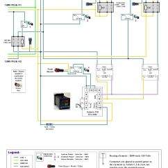 Pid Temperature Controller Kit Wiring Diagram Photocell Homebrew