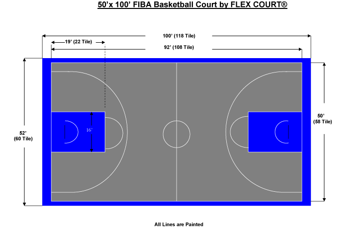Pin Tennis Court Diagram Blank On Pinterest