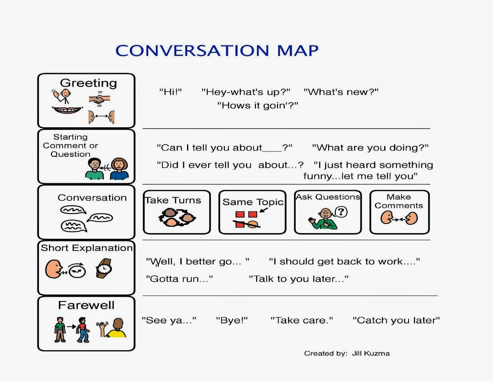 Conversation Map Autism