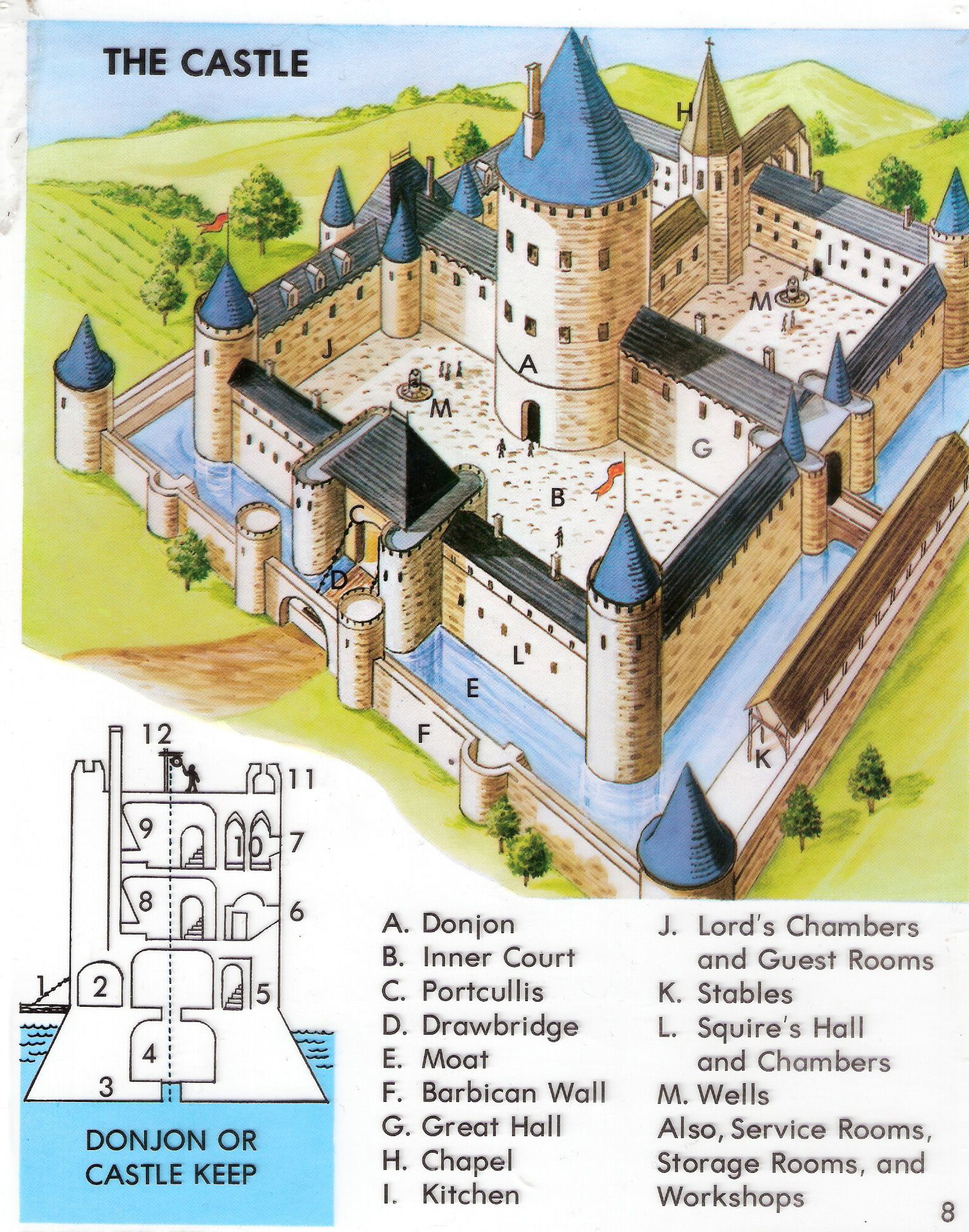 castle diagram with labels craftsman pressure washer ss6shms licensed for non commercial use only
