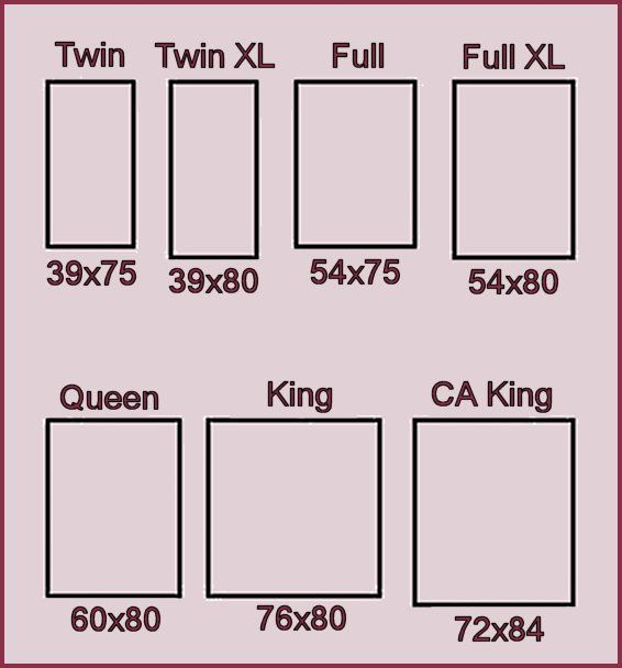 Printable Mattress Size Chart Google Search