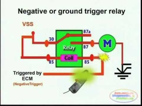110v Hydraulic Valve Wiring Diagram Switches Relays And Wiring Diagrams 2 Youtube 12 Volt