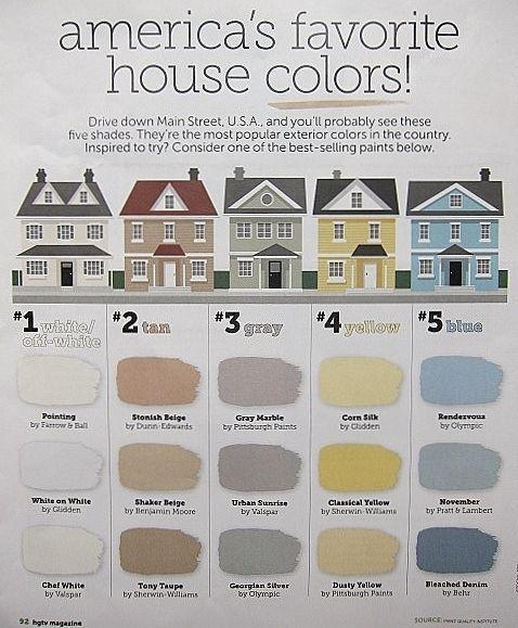 Picking An Exterior Paint Color Exterior Paint Colors Exterior