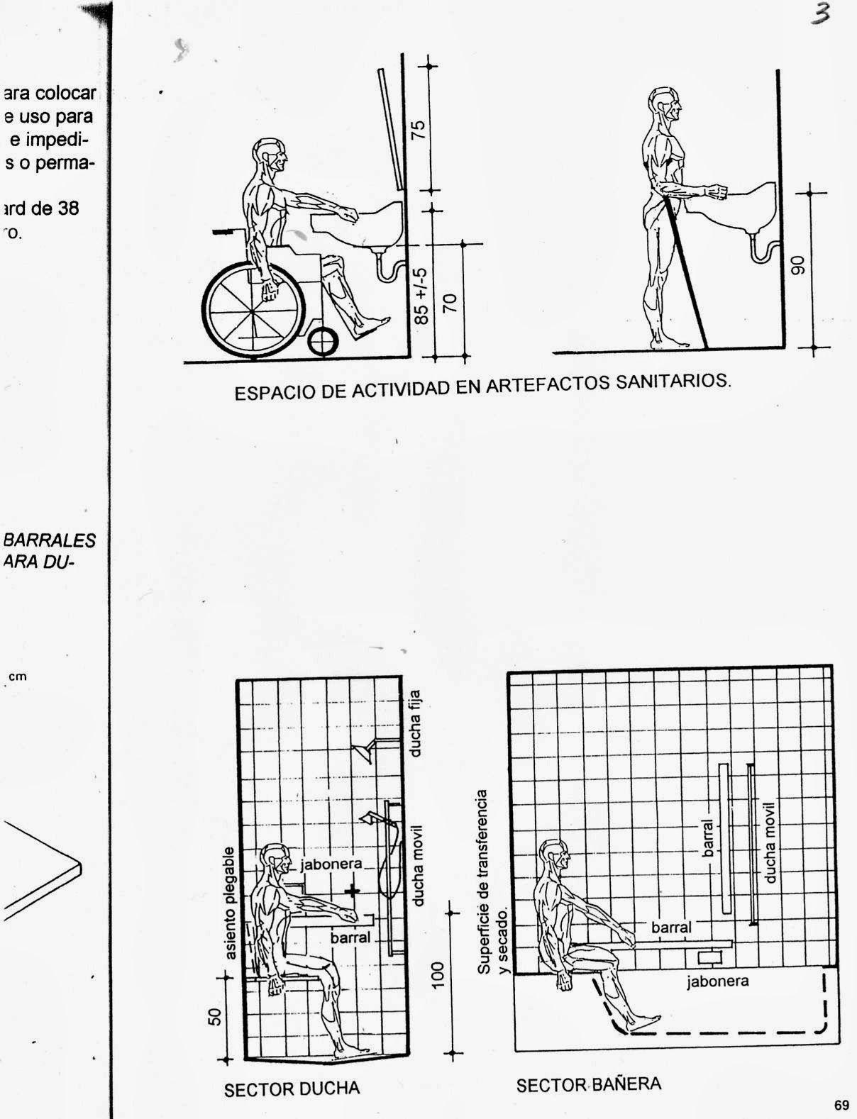 Accesibilidad Para Discapacitados Arquitectura Medidas