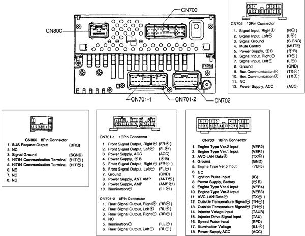 kenwood double din wiring diagram sony cdx ca650x toyota 58806 Маtsushita Сq-tt3070 58812 cq-tt3370a car stereo harness pinout ...