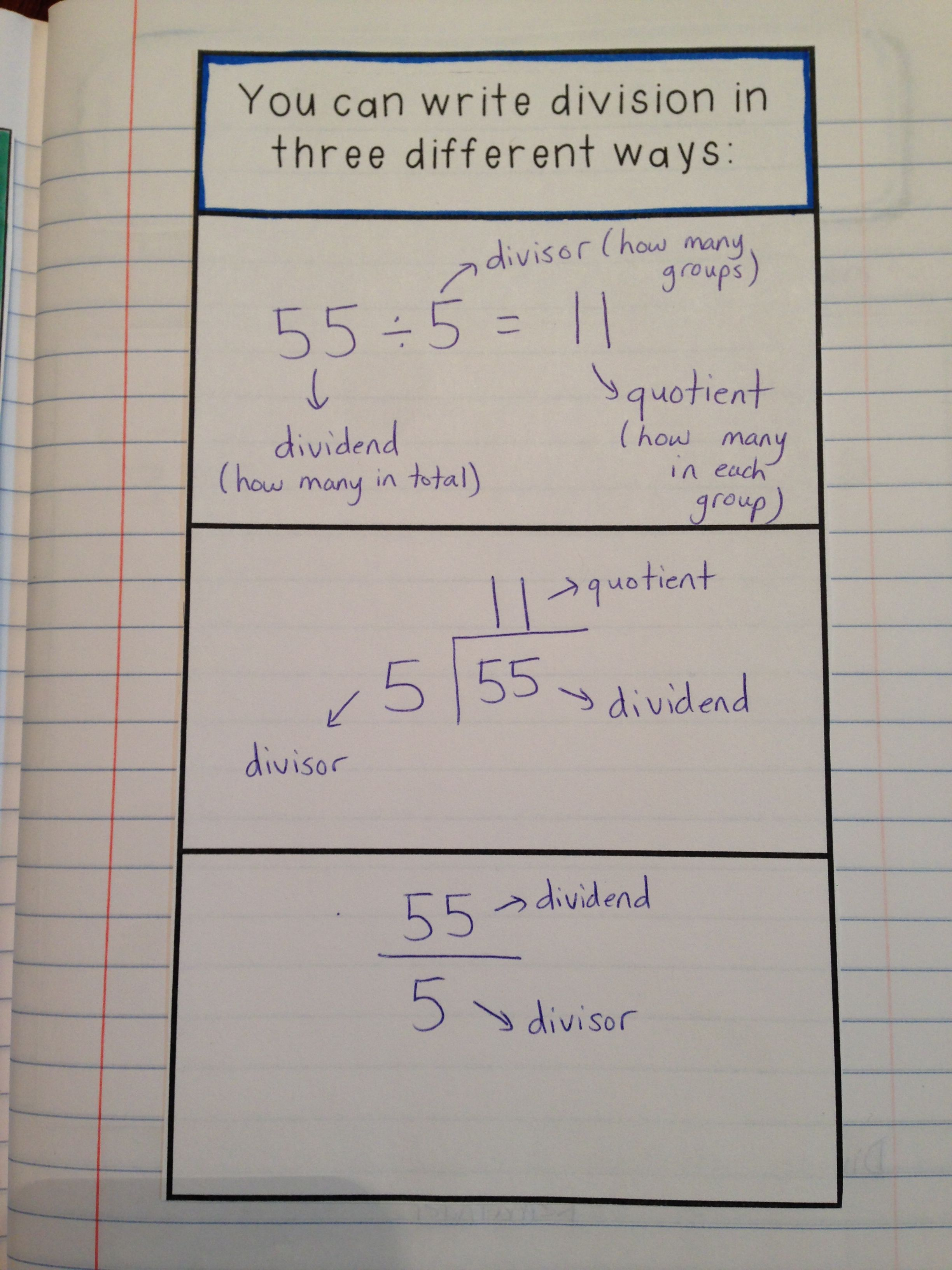 Division Lesson With Interactive Notes