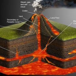 Yellowstone Volcano Diagram Delco Gm Radio Wiring Http 72 11 141 91 Geograph Images Stories Pics