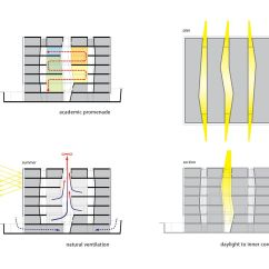 Lighting Architecture Diagram 3 Way Wiring Multiple Lights Shop Architects Google Search Diagrams