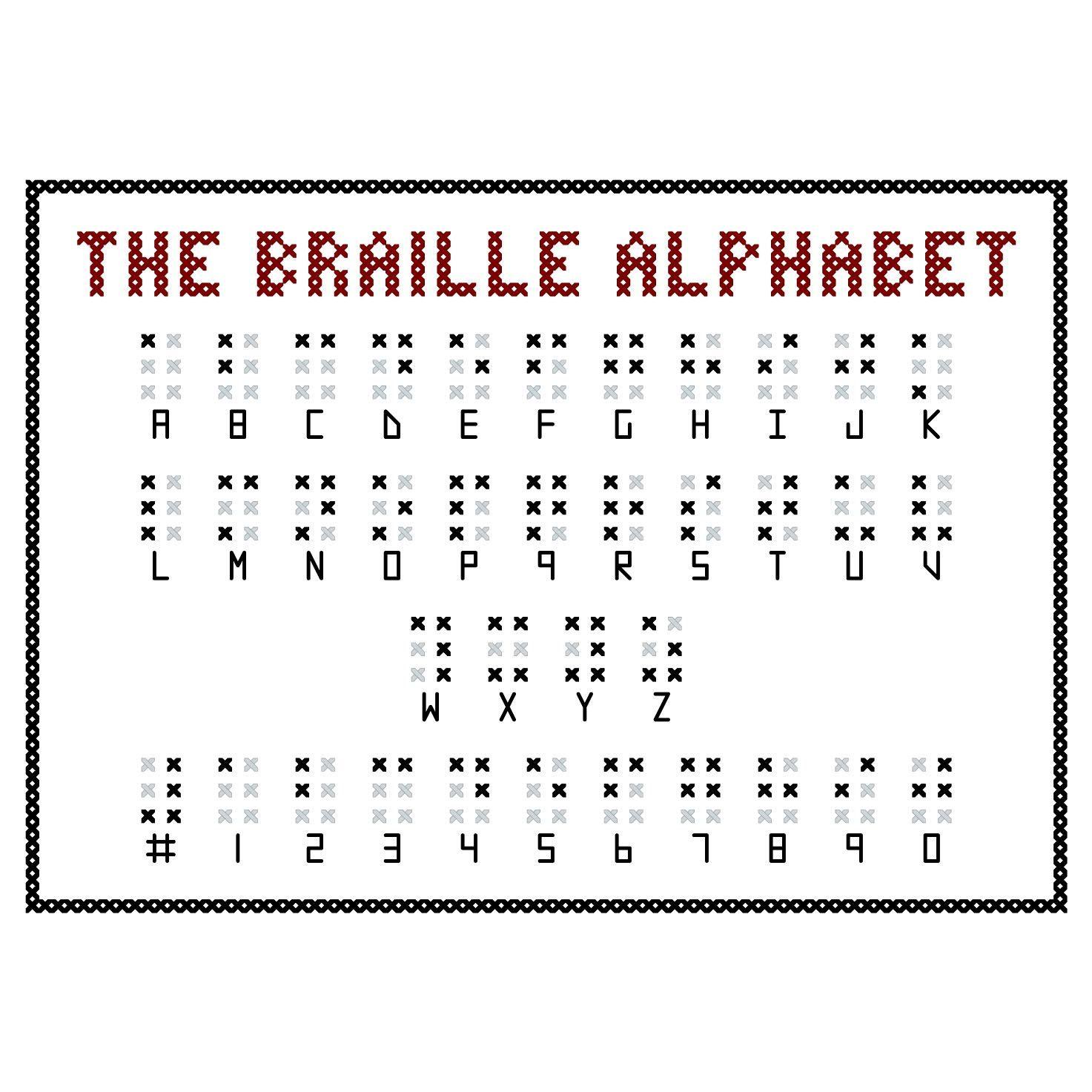 Braille Alphabet For Kids Kids Matttroy