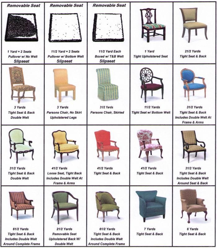 dining room chair slipcovers with arms swivel dinette sets yardage needed to reupholster furniture | home decor pinterest ...