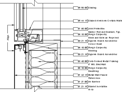 Revit Curtain Wall Section Detail Detail Drawings Pinterest