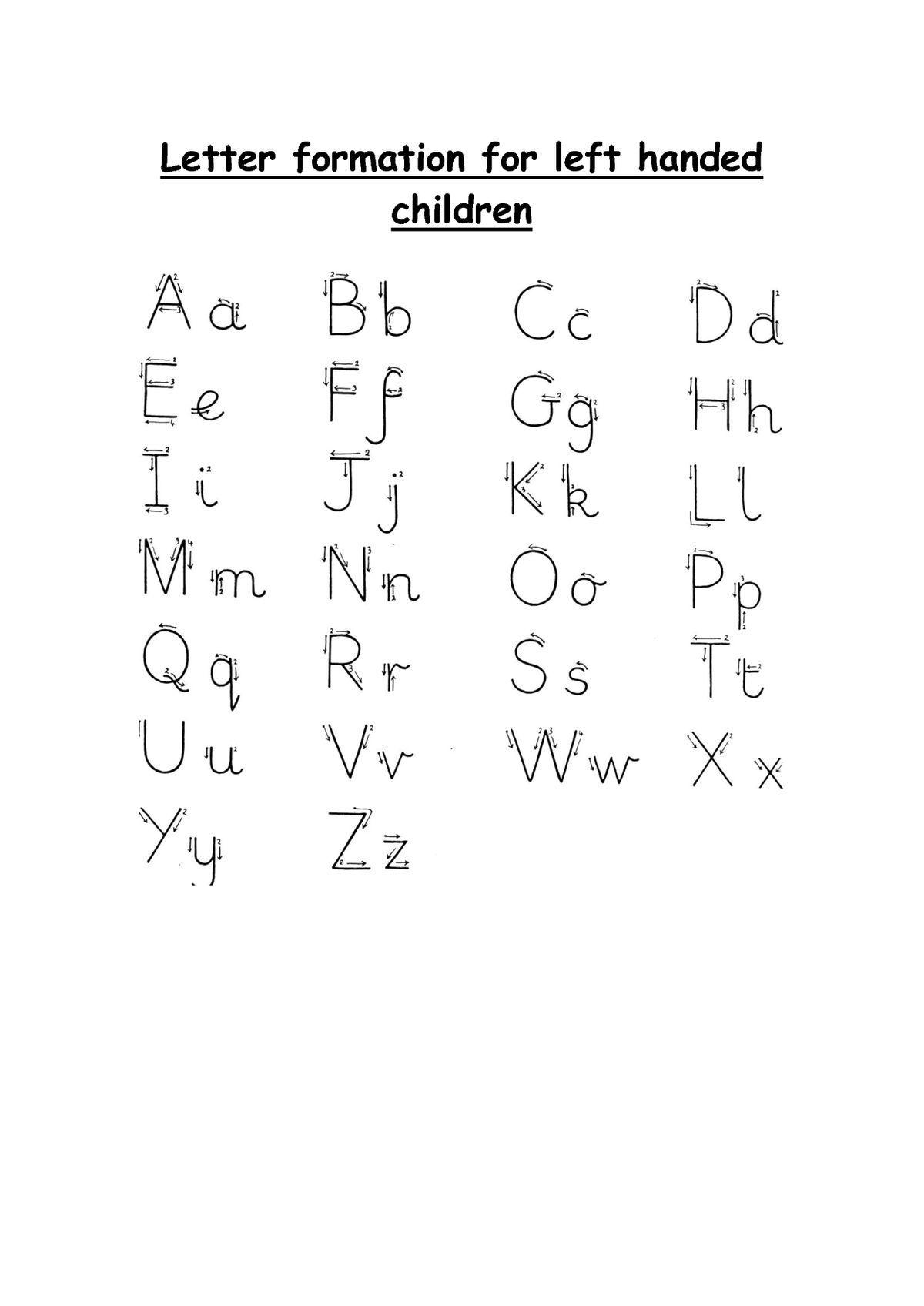 Left Handed Letter Formation