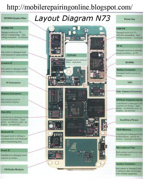 small resolution of block diagram of 3g mobile phone