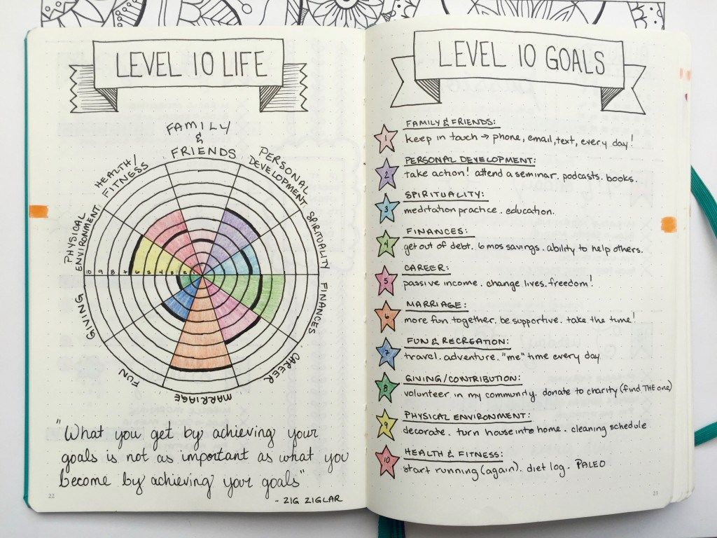 Confira Mais De 15 Ideias Para Fazer Um Bullet Journal