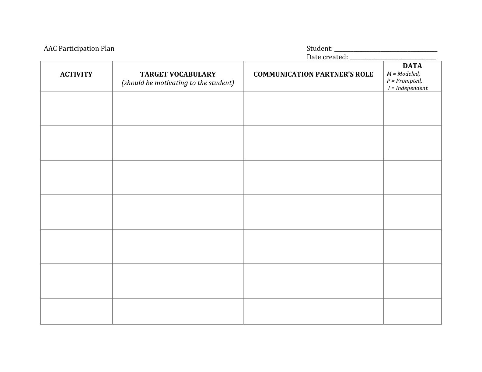 Aac Data Collection Worksheet
