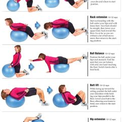 Lower Back Exercises Diagram Car Radio Wire Exercise With Stability Ball Fitness Pinterest