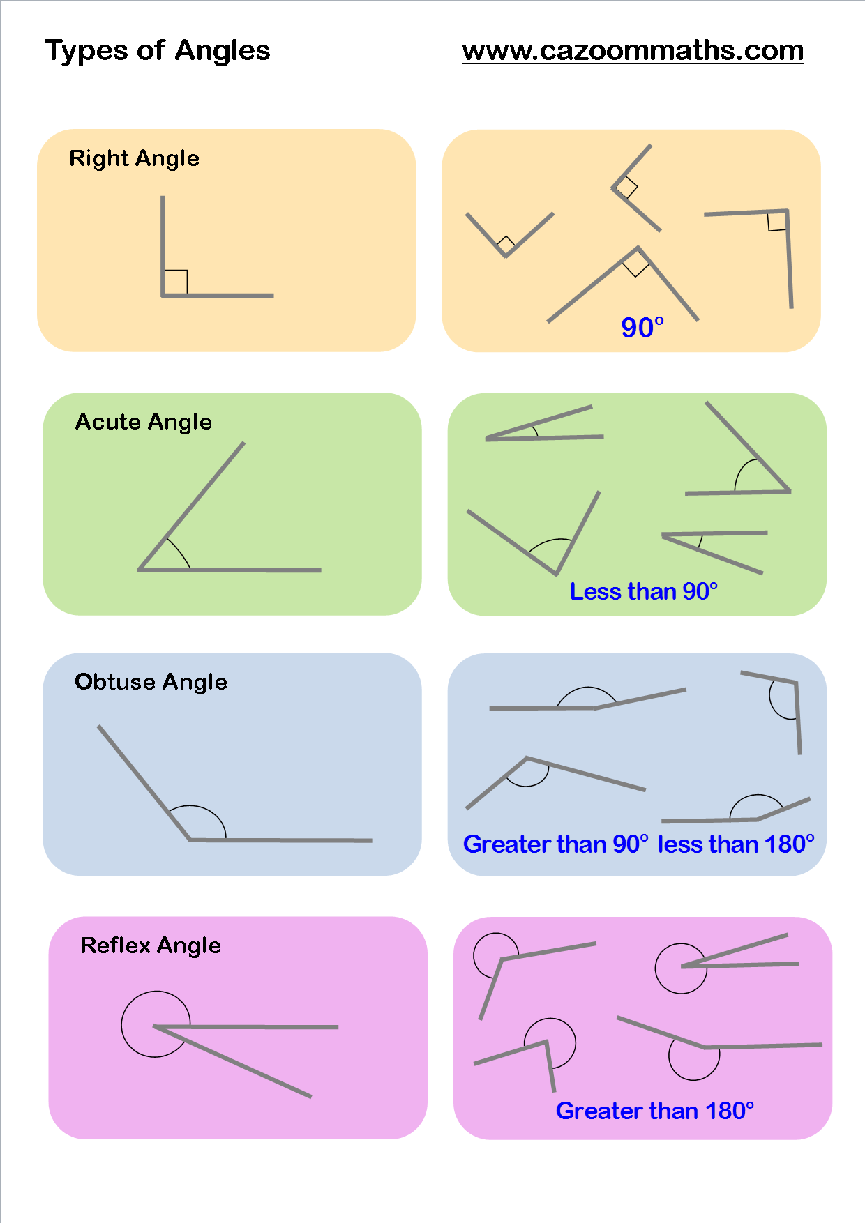 Reflex Angles Worksheet Year 5