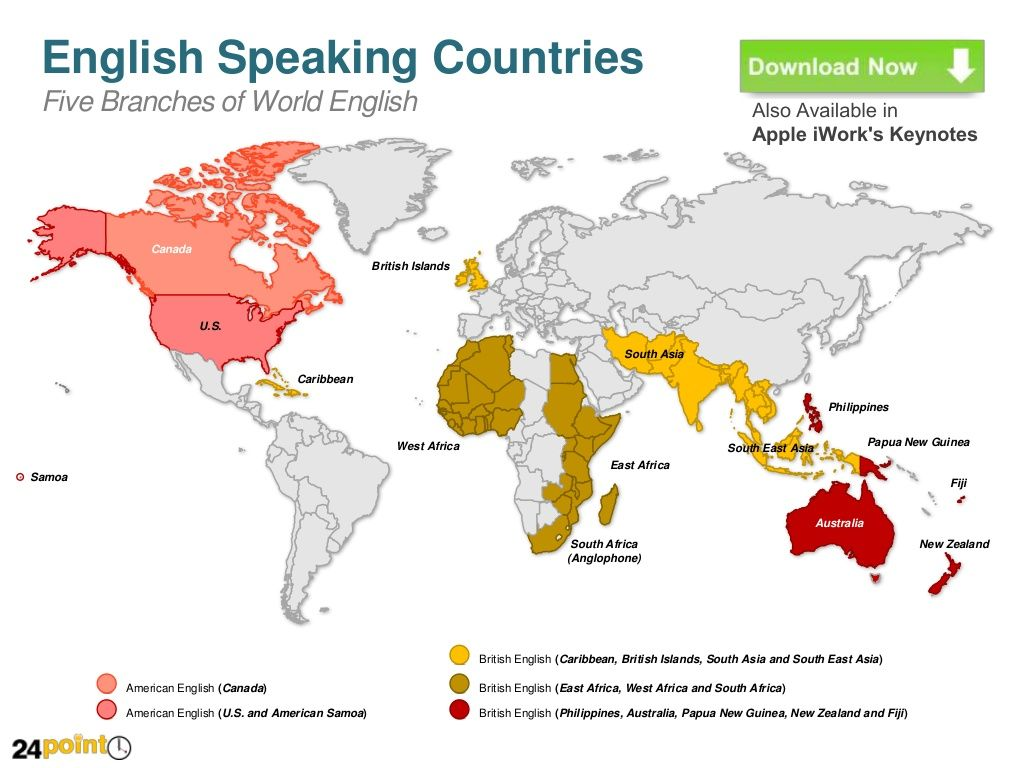 English Speaking Countries Five Branches Of World English